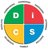 Everything DiSC - Eight Dimensions of Leadership