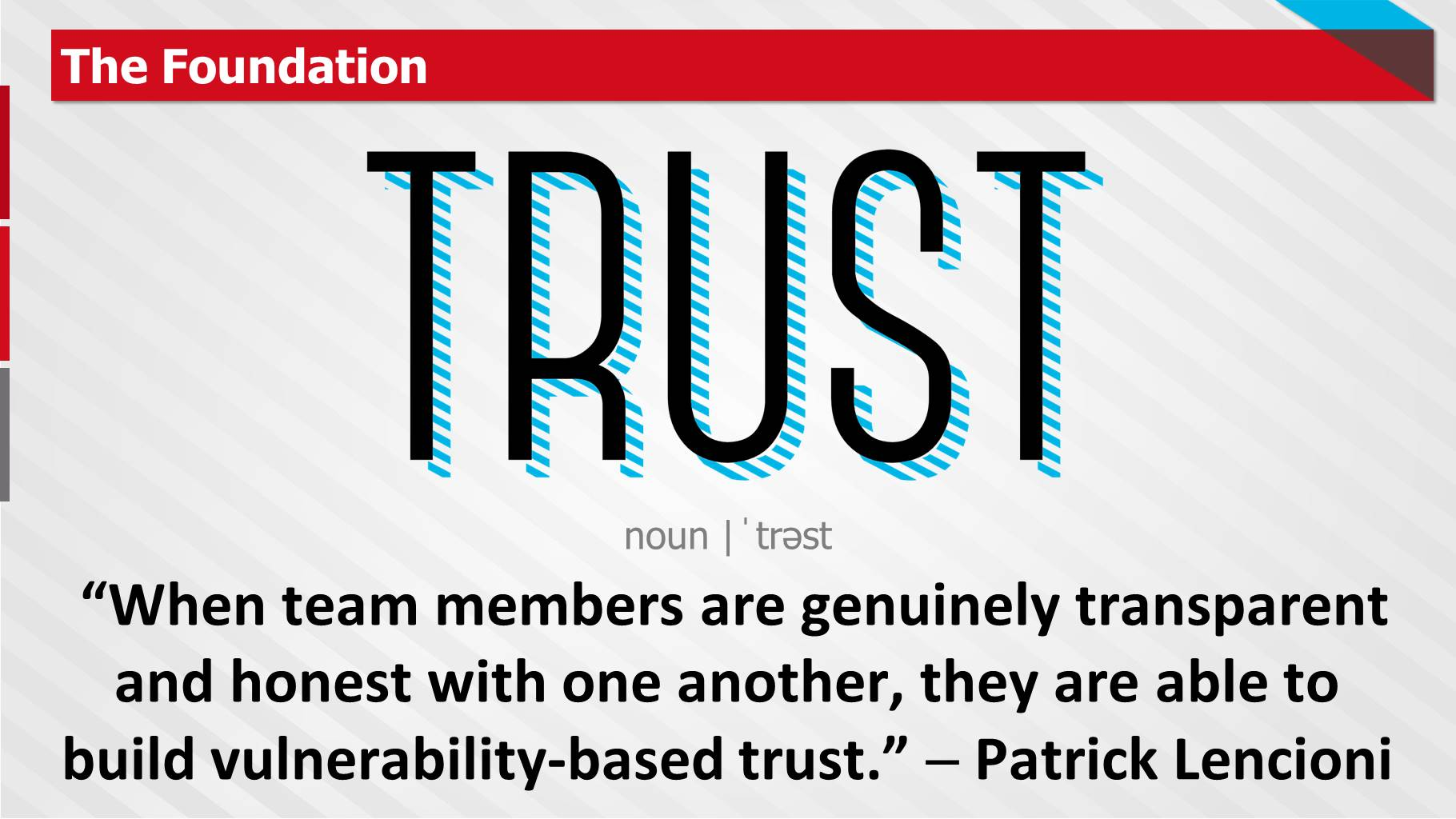 Behaviors Of A Cohesive Team Model Begins With A Foundation Of Trust Its Easy To Say I Trust You But Pat Lencioni Author Of The Five Dysfunctions